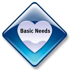 Basic needs symbol