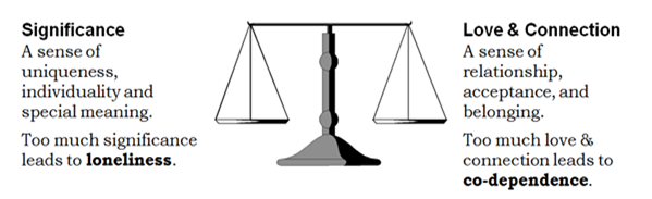 Scales that balance love and connection