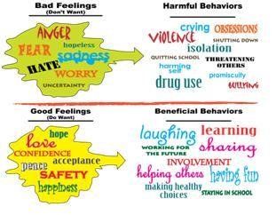 Feelings and behaviors