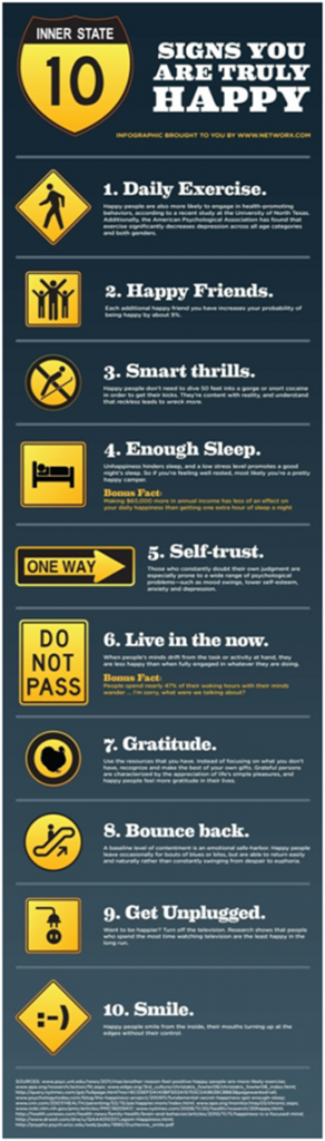 Signs you are truly happy - infographic
