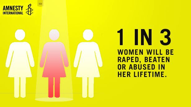 1 in 3 women will be raped, beaten or abused in her lifetime - Amnesty International