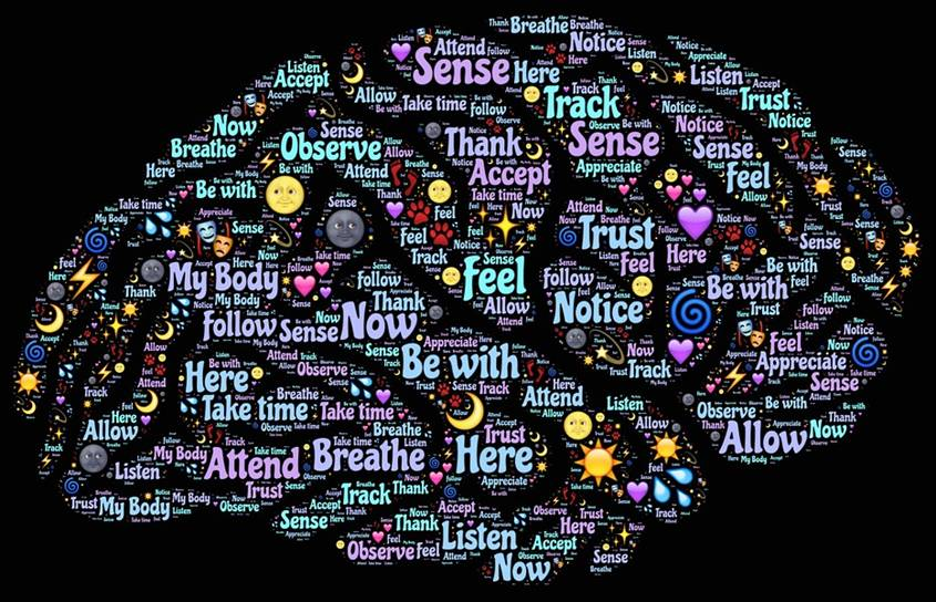 A brain made from words marking the different brain functions