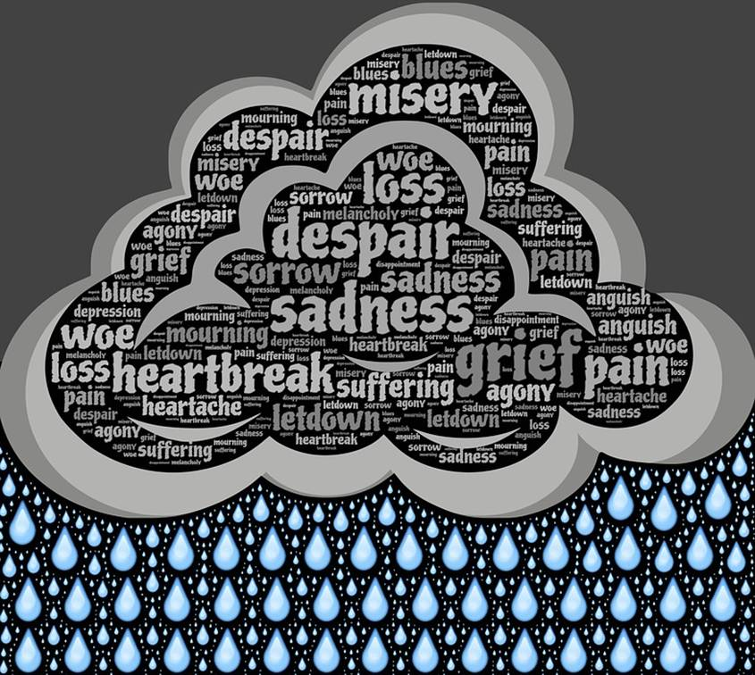 Negative emotion words written on a cloud making rain